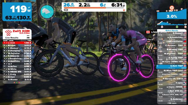 Zwift Races & Group Rides Calendar : Staminist Zwift Riders Forum